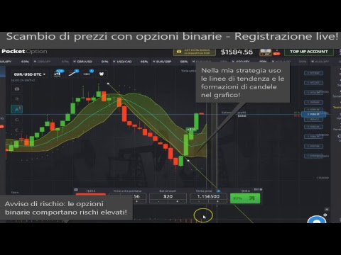 √ Come funziona Olymp Trade nel // Forex & Options Tutorial