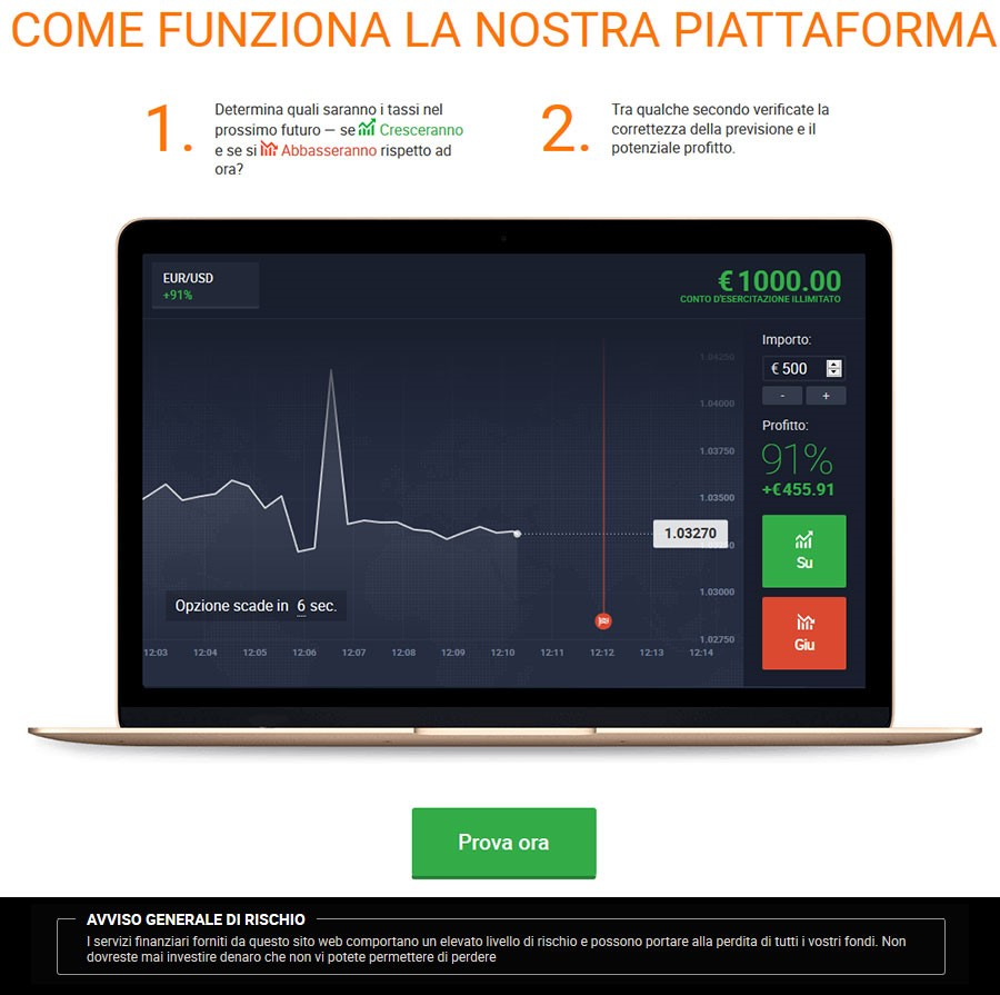 come fare soldi in denaro immediatamente opzioni binarie top 60 strategie